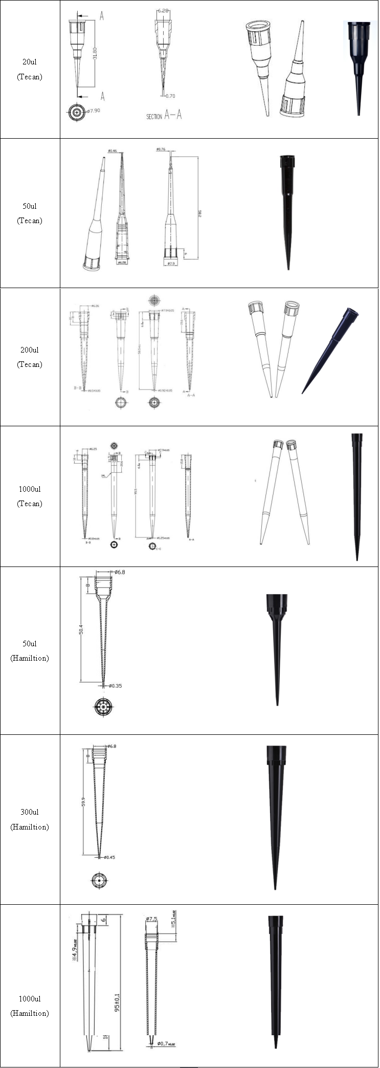 drawing-of-conductive-filter-pipette- tip